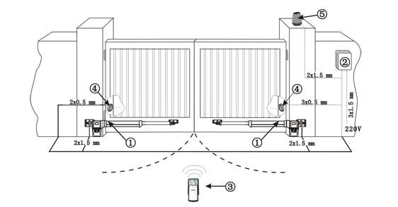 nguyên lý hoạt động của Motor cửa cổng mở 2 cánh tay đòn Baisheng BS-PK05