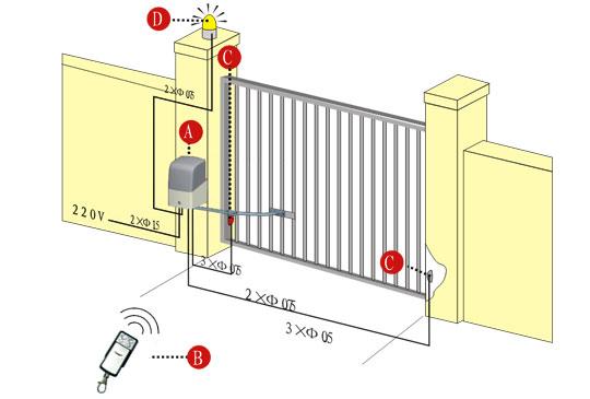 nguyên lý hoạt động của Motor cửa cổng mở 2 cánh Baisheng BS-PK06